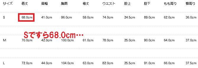 ポールスミスサイズ表